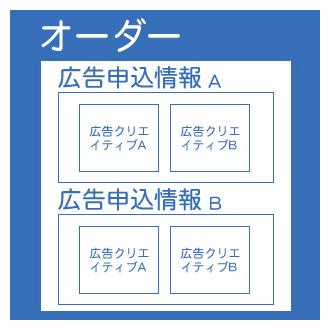dfp_map.jpg